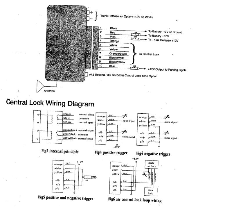 Famous Wiring Diagram Pneumatic Crest Electrical and Wiring
